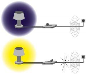 champ_electromagnetique