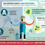 Zéro phyto : 4 infographies (affiches) pour se passer des pesticides