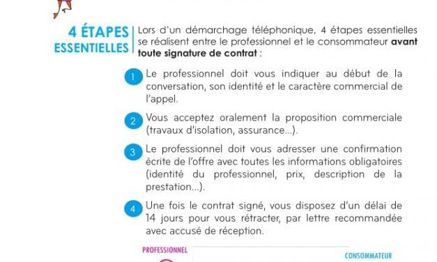 Démarchage téléphonique : avoir les bons réflexes (2019)