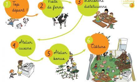 Ateliers de Défis Foyers à Alimentation : on s'adapte en période de crise sanitaire !