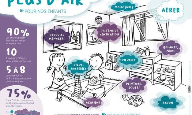 Affiche Plus d'air pour nos enfants – crèche et école (2020)